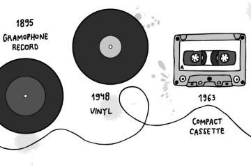 history of audio